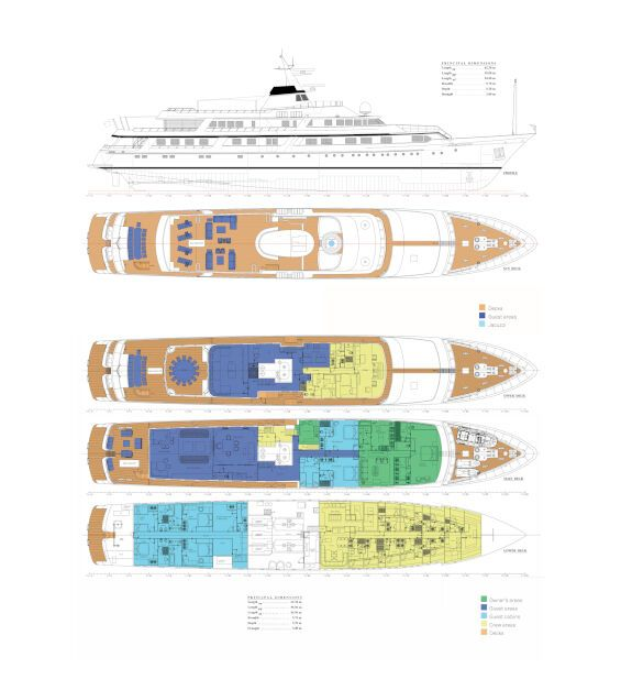 Sanoo deckplan