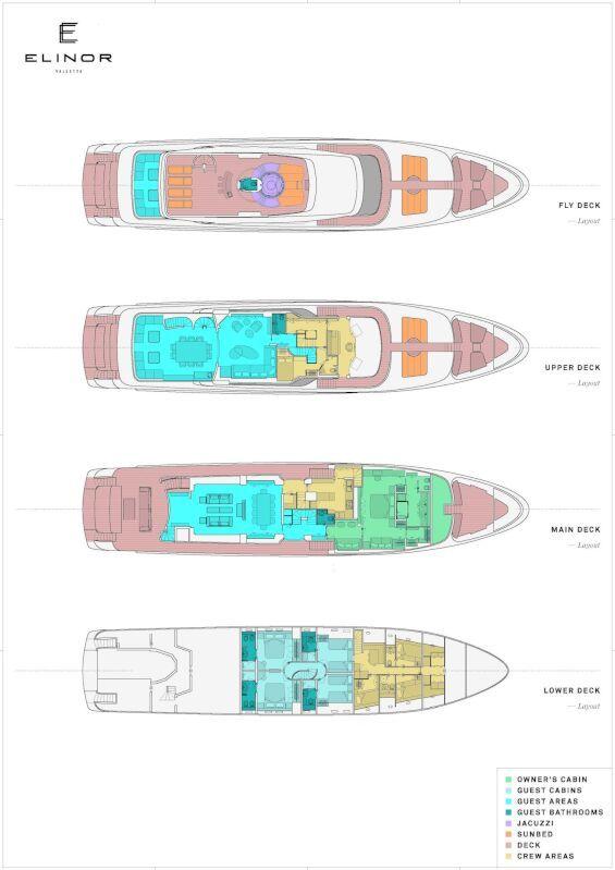 Elinor deckplan